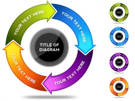 Plantilla de diagrama circular para presentaciones como archivo PSD