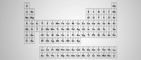 Plantilla tabla peridica de elementos para qumica plantilla plantilla tabla peridica de elementos para qumica es un vector de tabla peridica que podemos descargar como plantilla gratis para utilizar en adobe urtaz Choice Image